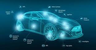Automotive Ultrasonic Radar Market Size, Trends, Growth and Forecast  Analysis Report from 2020-2026|Valeo,Bosch,Nicera,Japan Murata – akshay blog